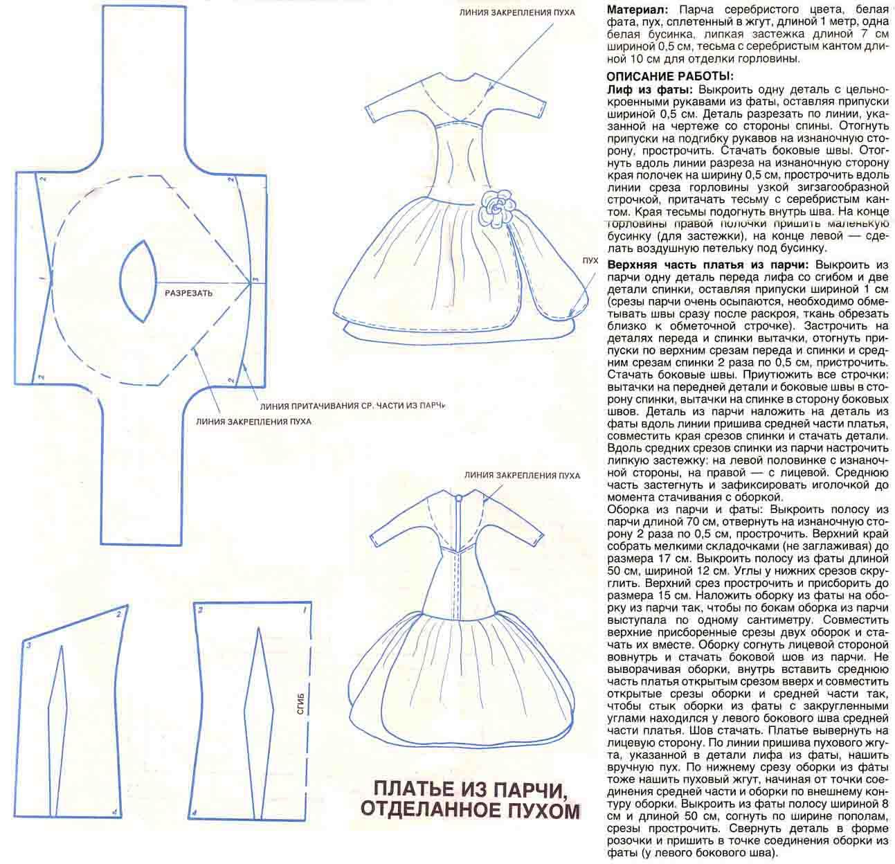 Выкройки платьев по польским лекалам